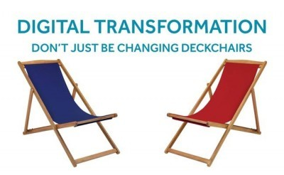 Digital Transformation with Tiikr Forms and Workflows